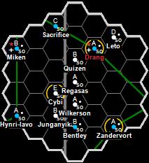 jumpmap?sector=Magyar&hex=0135&options=8451&jump=3&scale=32&junk=junk.png