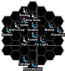 jumpmap?sector=Magyar&hex=0809&options=8451&jump=3&scale=32&junk=junk.png