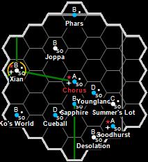 jumpmap?sector=Magyar&hex=1403&options=8451&jump=3&scale=32&junk=junk.png