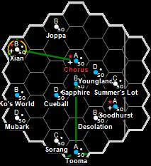 jumpmap?sector=Magyar&hex=1404&options=8451&jump=3&scale=32&junk=junk.png
