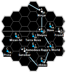 jumpmap?sector=Spinward+Marches&hex=0511&options=8451&jump=3&scale=32&junk=junk.png